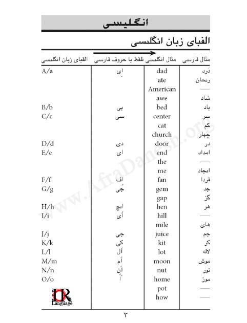Learn english accent bbc farsi